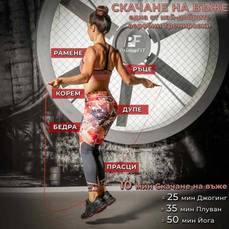Професионално въже за скачане с тежести натоварва цялото тяло и развива всички мускули