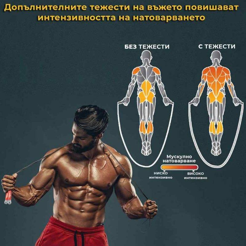 Професионално въже за скачане с тежести натоварва цялото тяло и развива всички мускулни групи и помага за отслабване 1