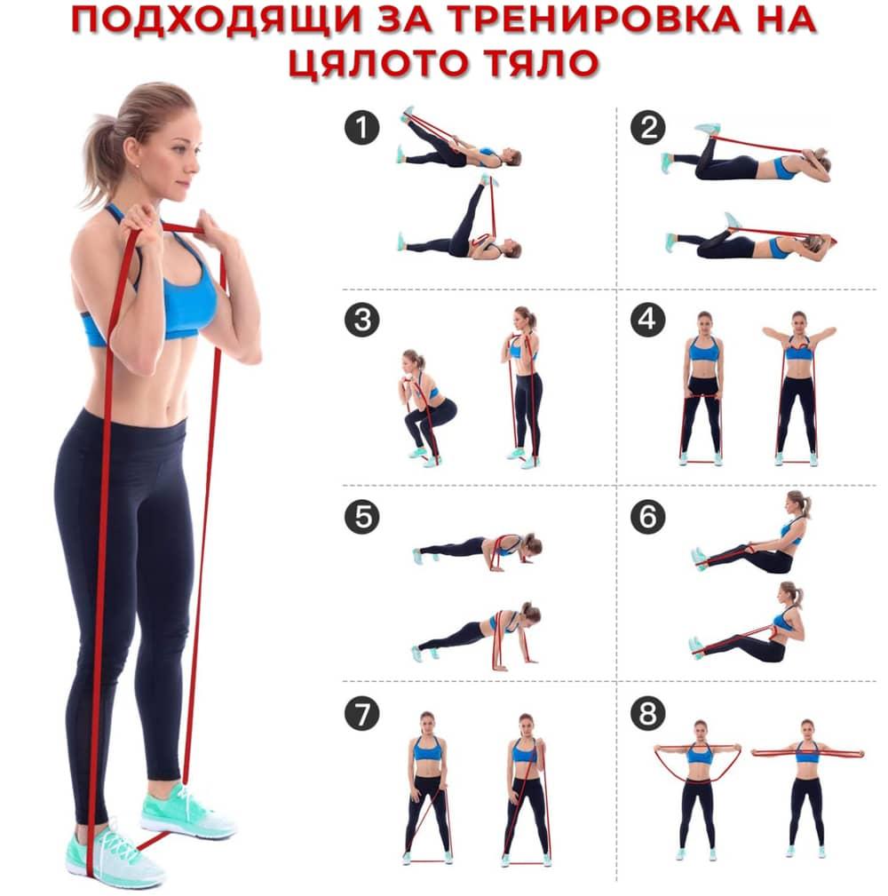 Ластици за фитнес PrimaFIT различни упражнения с ластици за тренировки