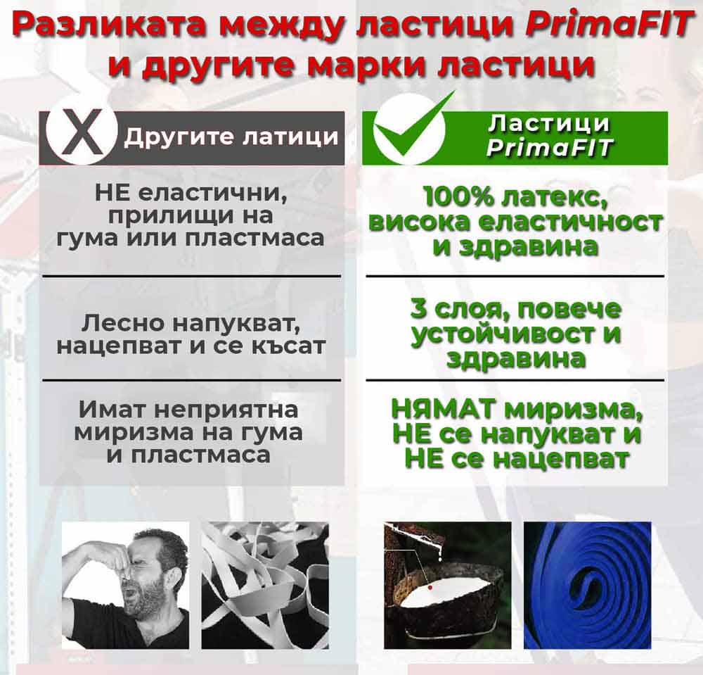 Фитнес Ластици PrimaFIT - гума или натурален латекс