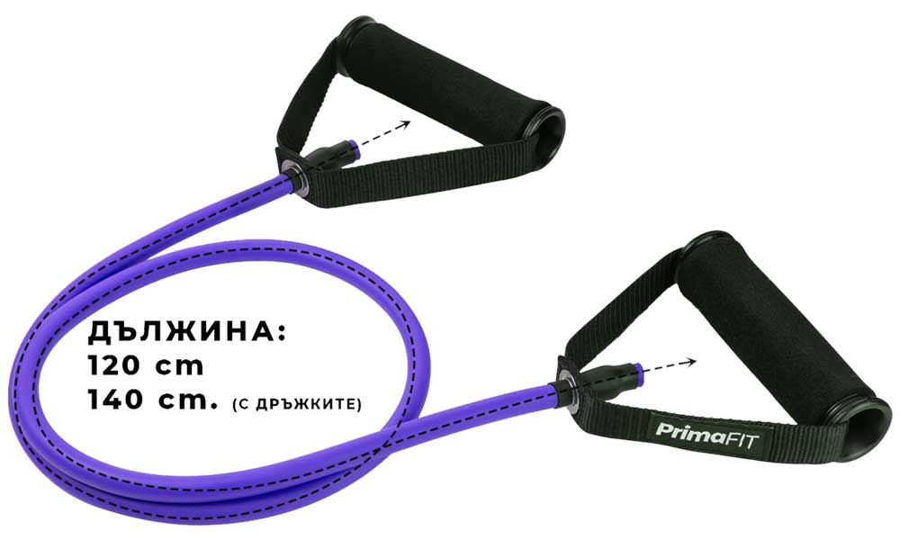 Фитнес ластици за тренировка PrimaFIT дължина на ластици за тренировка 2