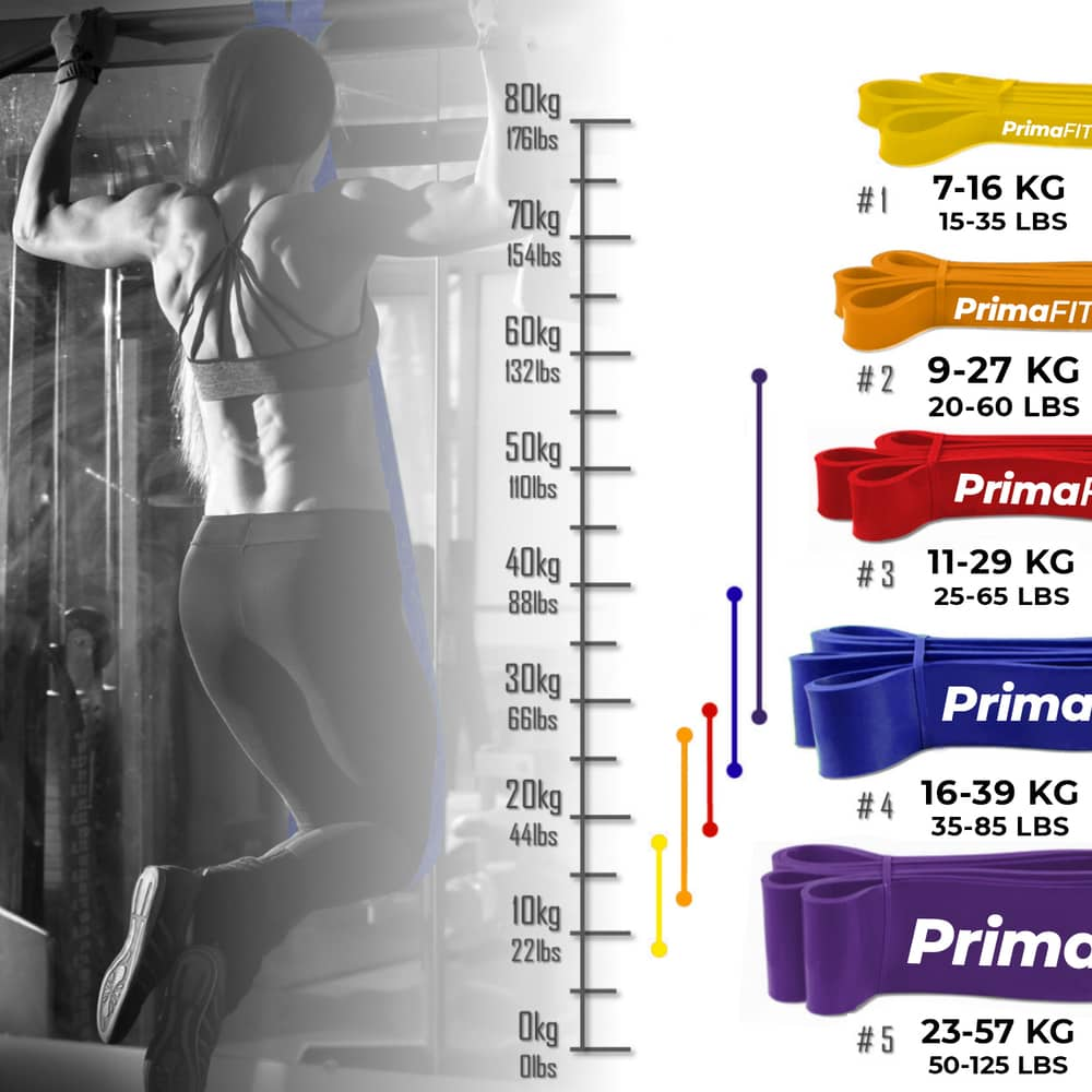 Фитнес Ластици за Тренировка PrimaFIT различни степени на натоварване